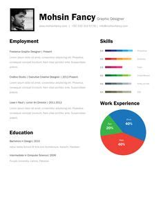 Free resume samples for be freshers